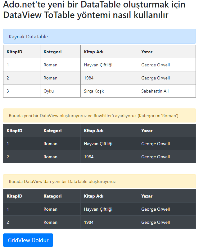 How to convert dataview to datatable